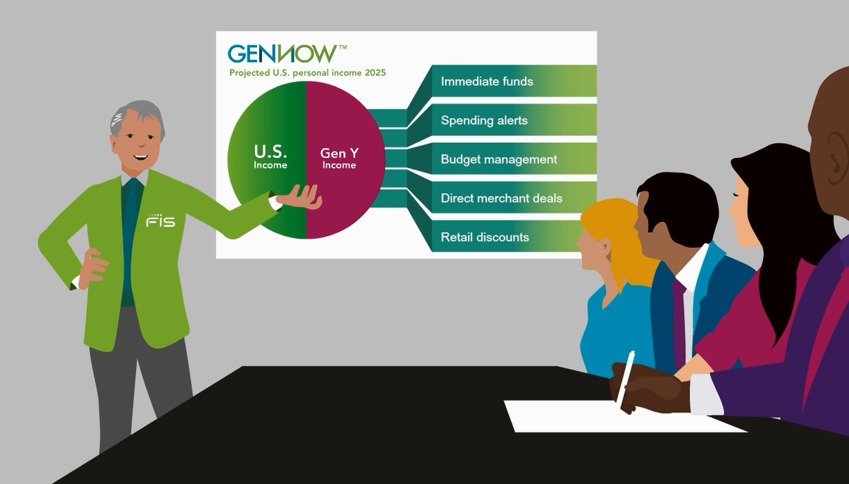 Watch GenNOW in Action http://www.youtube.com/watch?v=37jQZO-wshs&feature=youtu.be (Graphic: Business Wire)