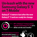 Un-leash with the new Samsung Galaxy S(R) 5 on T-Mobile(R) (Graphic: Business Wire)
