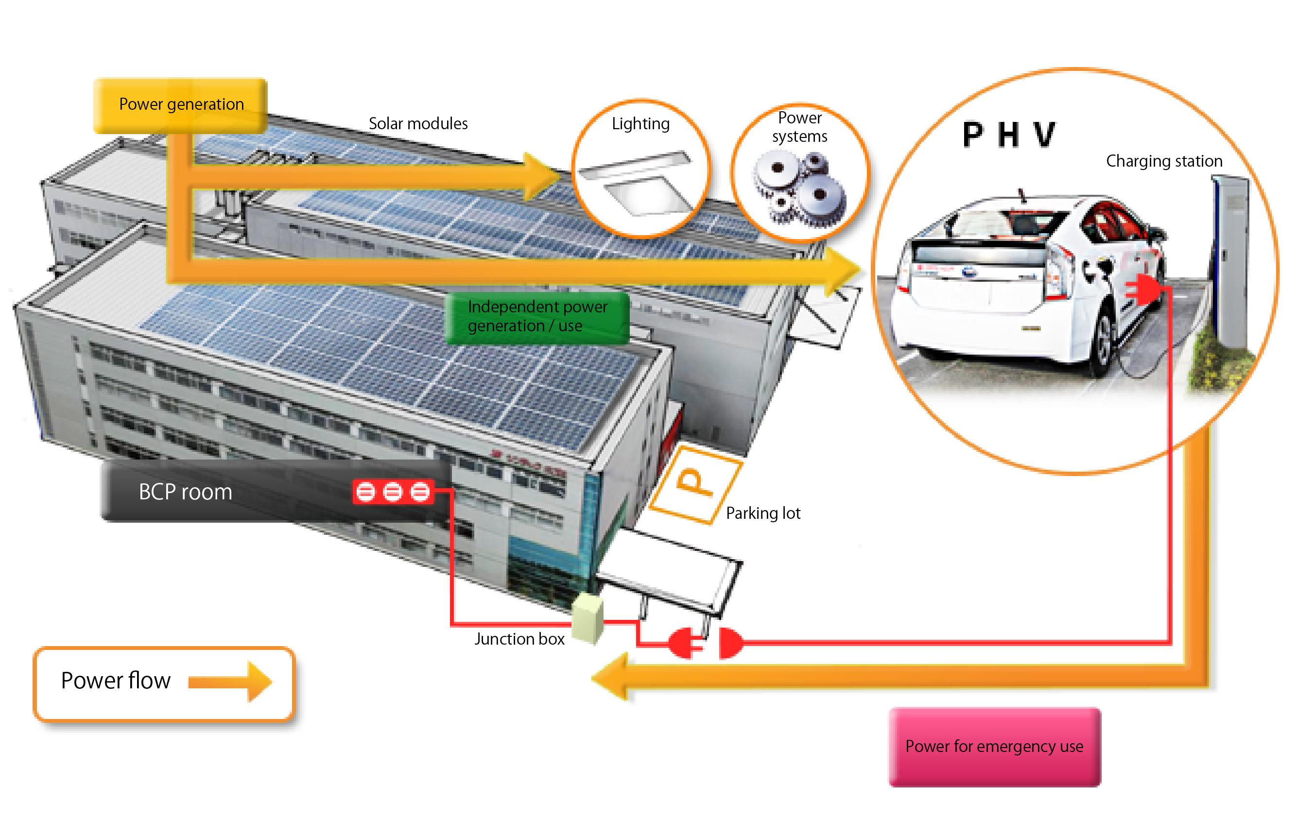 KYOCERA Corporation (Japan) Hina Morioka, +81-(0)75-604-3416. Corporate  Communications webmaster.pressgl@kyocera.jp. Fax: +81-(0)75-604-3516