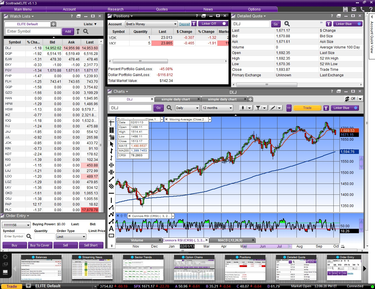 Online demo trading account