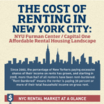NYU Furman Center & Capital One Release Affordable Rental Housing Landscape Illustrating NYC Rental Housing Trends (Graphic: Business Wire)