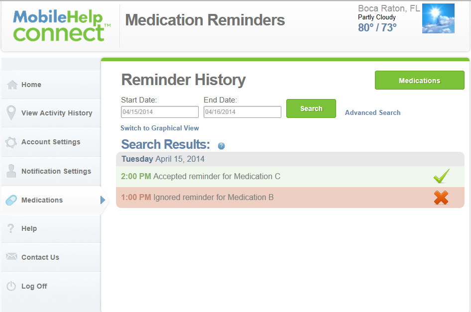 MobileHelp customers and authorized caregivers can easily manage medication schedules and doses -- anywhere they have an internet connection. (Graphic: Business Wire)