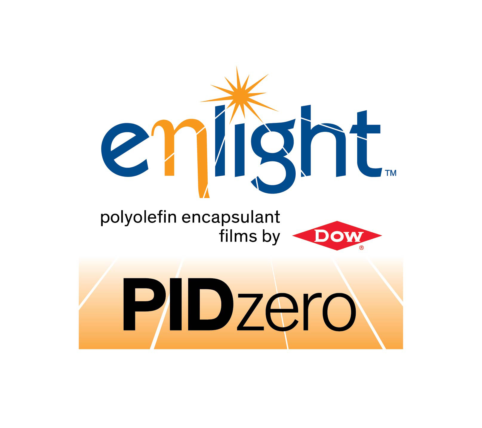 Dow introduces PID zero performance with ENLIGHT(TM) Polyolefin Encapsulant Films (Graphic: Business Wire)