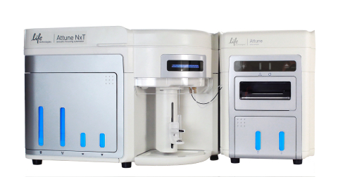 The Life Technologies Attune NxT Acoustic Focusing Cytometer expands cell analysis capabilities through a modular design to fit any lab's budget and research needs. (Photo: Business Wire)