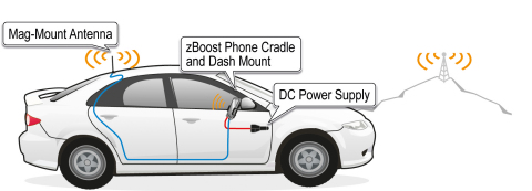 zBoost Mobile1 Cell Phone Signal Booster Kit (Graphic: Business Wire)