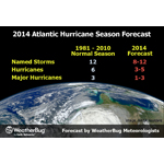 The Meteorology Team at Earth Networks - WeatherBug is forecasting a 2014 Atlantic hurricane season with average-to-below-average storm activity. (Graphic: Business Wire)