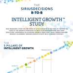 "SiriusDecisions Unveils Results of its Inaugural ""B-to-B Intelligent Growth Study"" at Summit 2014  (Graphic: Business Wire)"