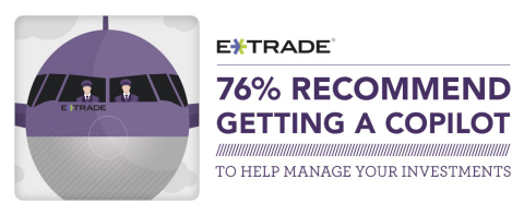 Results from E*TRADE's StreetWise study of experienced self-directed investors (Graphic: Business Wire)