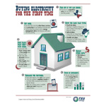 TXU Energy helps home buyers new to Texas understand the state's competitive retail electricity market. (Graphic: Business Wire)