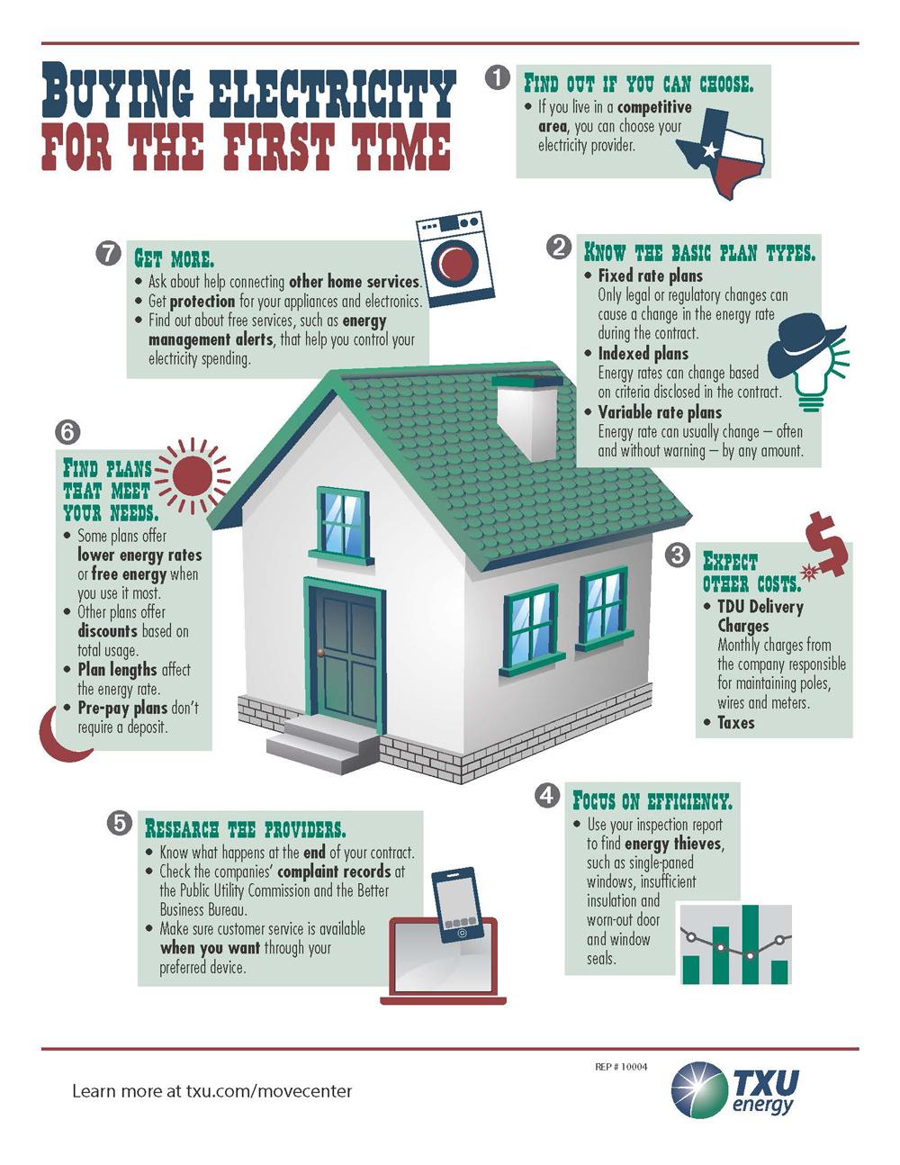 TXU Energy Teaches New Homeowners, Recent Graduates How to Buy ...