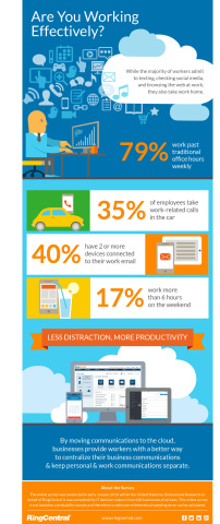 Are you working effectively? (Graphic: Business Wire)