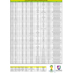 Univision Deportes Matches Schedule for FIFA World Cup Brazil 2014