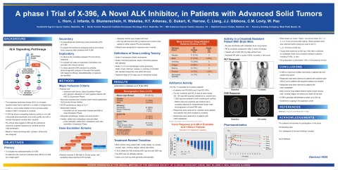 Preliminary phase 1 results of X-396 in ALK+ NSCLC presented at ASCO 2014. (Graphic: Business Wire)