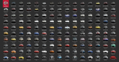 Fairlady Z to GT-R: Nissan's Gran Turismo history (and future) in one image (Graphic: Business Wire)