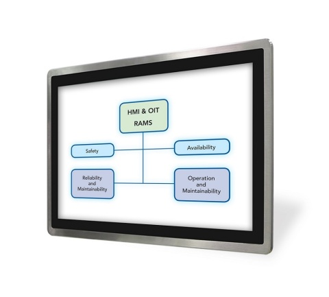 Touch Panel PC, Reliability, Availability, Maintainability and Safety (RAMS), Industrial HMI System  ...