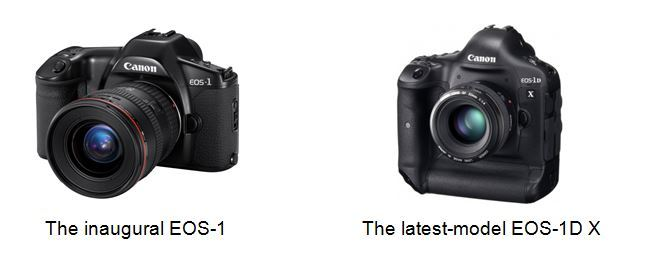 The inaugural EOS-1 and the latest-model EOS-1D X (Graphic: Business Wire)