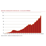 Source: IAB/PwC Internet Ad Revenue Report Q1 2014 (Graphic: Business Wire)