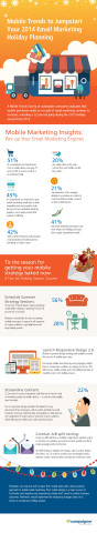 Mobile Trends to Jumpstart 2014 Holiday Planning (Graphic: Business Wire)