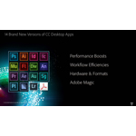 2014 CC Desktop Apps (Graphic: Business Wire)
