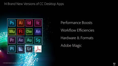 2014 CC Desktop Apps (Graphic: Business Wire)