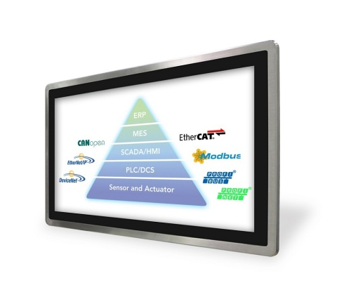 Touch Panel PC, Human Machine Interface (HMI), Industrial Ethernet (IE) and Fieldbus Technologies (Photo: Business Wire)