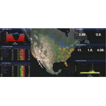 mPulse custom dashboards instantly deliver targeted real user data (Photo: Business Wire)