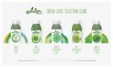 In response to consumer demand, Evolution Fresh doubles cold-pressed, high-pressure processed green juice product portfolio (Graphic: Business Wire)