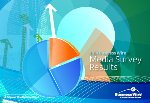 Business Wire releases 2014 Media Survey Results (Graphic: Business Wire)