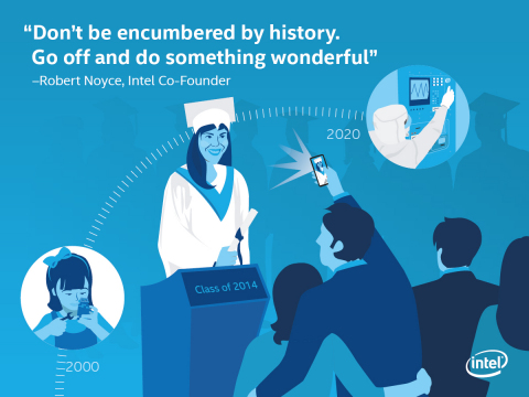 """Intel congratulates the Class of 2014 - Intel says congratulations to all students graduating this season with an image depicting one graduate's journey from childhood, to graduation day, and on to the tech job of the future, headlined by the words of Robert Noyce, Intel Co-founder (""""Don't be encumbered by history. Go off and do something wonderful."""") (Graphic: Business Wire)"""