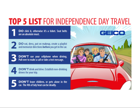 GEICO's Top 5 Tips for Independence Day Travel (Graphic: Business Wire)