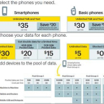 Sprint Business Fusion Plans (Graphic: Business Wire)