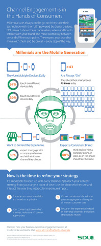 Channel Engagement is in the Hands of Consumers (Graphic: Business Wire)