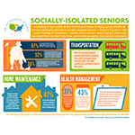 United States of Aging Survey: Socially-isolated seniors seek community support to age in place (Source: UnitedHealthcare).
