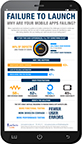Perfecto Mobile Launches 2014 Benchmark Survey That Finds 44 Percent of Mobile App Errors Are Detected by Customers  (Graphic: Business Wire)