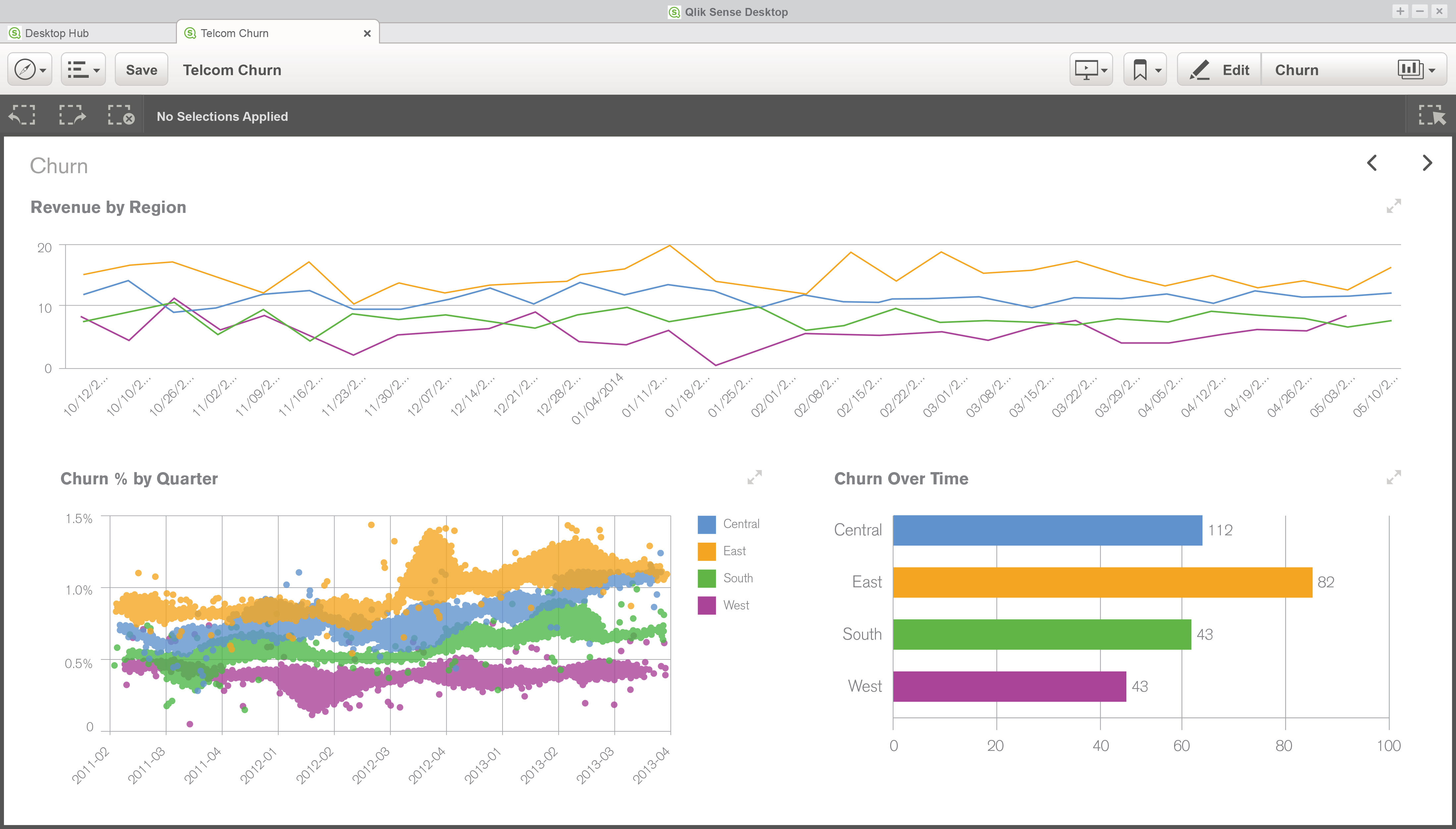 Qlik Introduces Next-Generation Data Visualization and Discovery