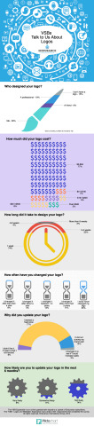 Endurance VSB Study on Logos - Infographic (Graphic: Business Wire)