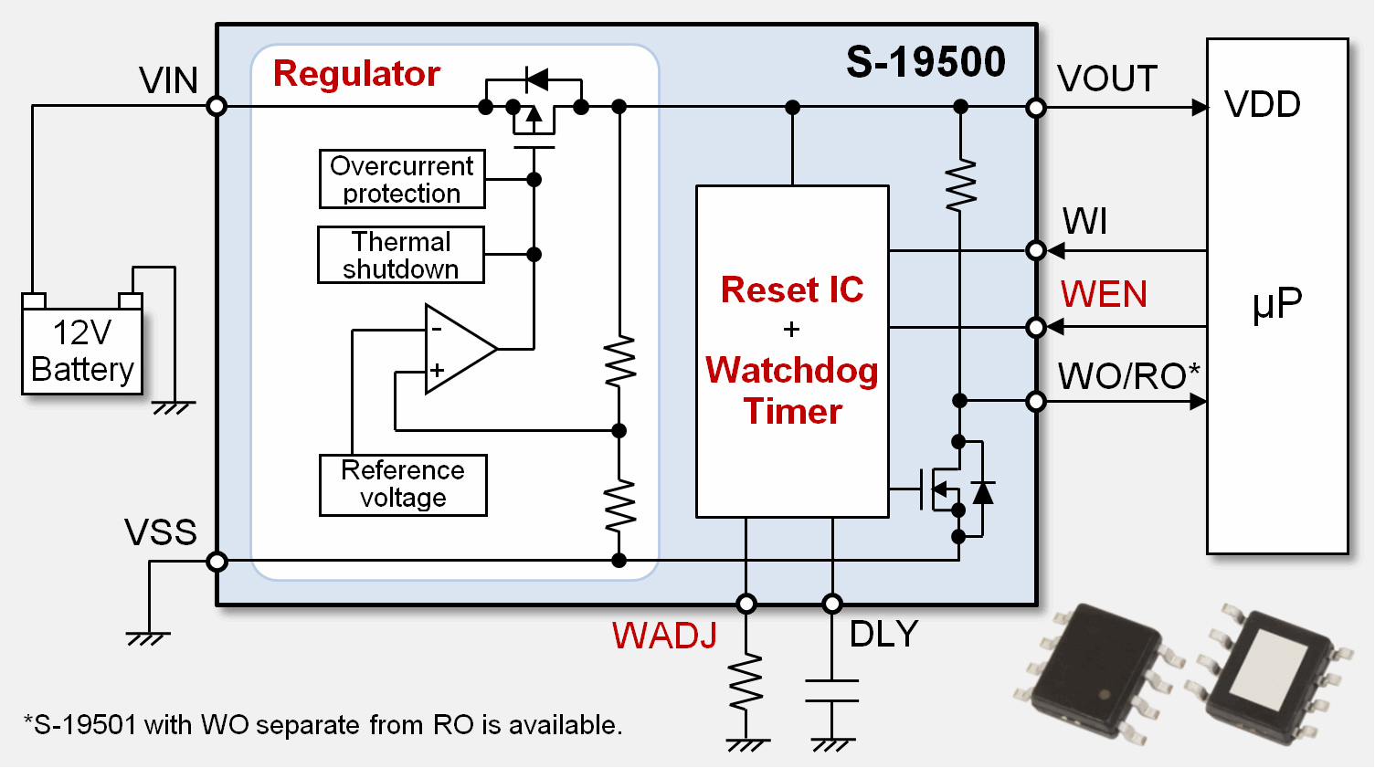 Seiko Instruments Releases The Innovative S 19500 19501 Series Ldo Electronic Watchdog Circuit Diagram Voltage Regulator With Timer And Reset Function For Automotive Applications