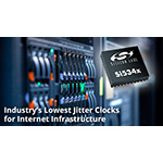 Silicon Labs Si534x Clock Family: Industry's Lowest Jitter for Internet Infrastructure (Graphic: Business Wire)