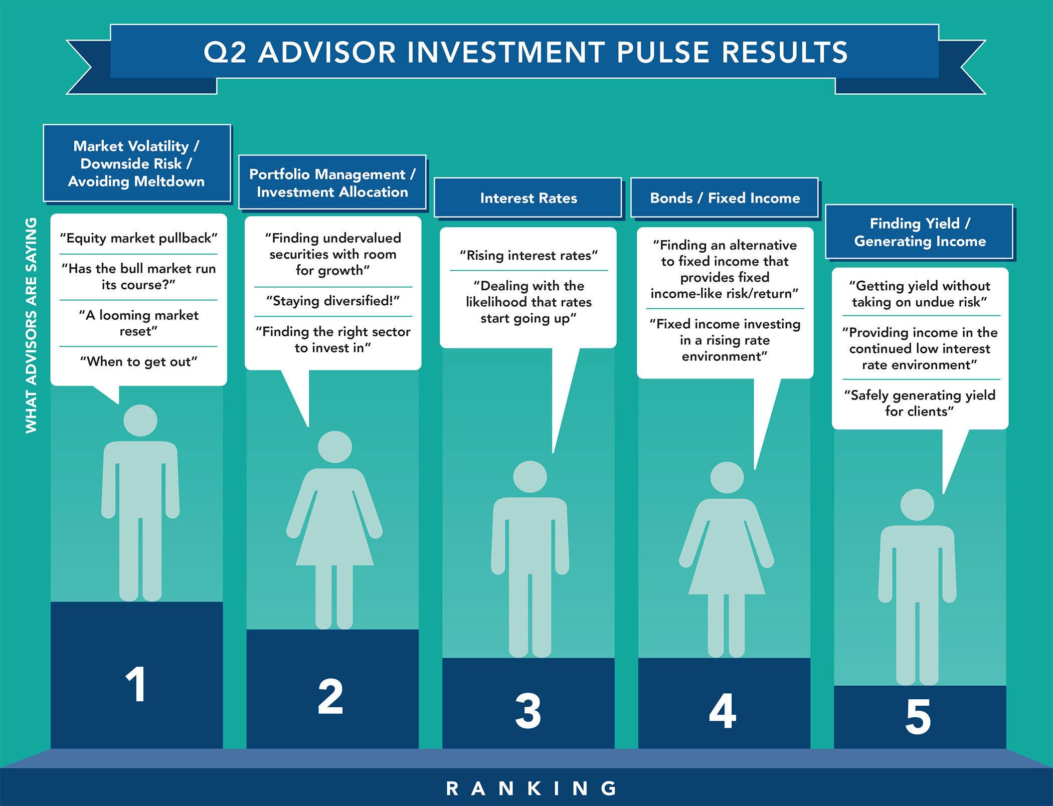 Advisor Pulse%b%d