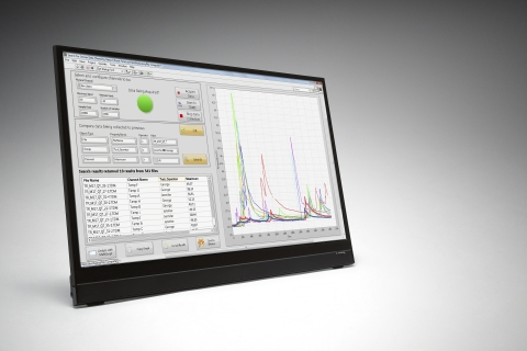 LabVIEW 2014 software adds new capabilities to acquire, analyze and visualize data from anywhere, at any time. (Photo: Business Wire)