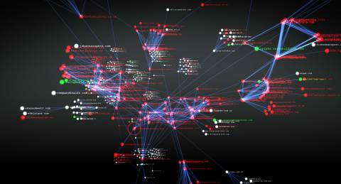 Visualization of the Cryptolocker ransomware Infrastructure (Graphic: Business Wire)