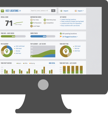 Placeable Workbench gets smarter, arming national brands with deeper intelligence. (Graphic: Business Wire)