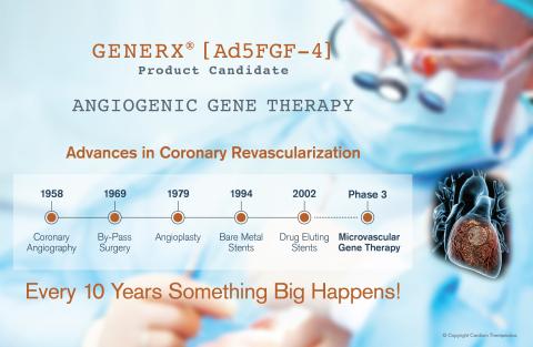 CRXM: Pioneering the Development of Advanced Cardiovascular Regenerative Therapeutics (Photo: Business Wire)