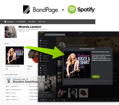BandPage Will Bring Musicians' Stores To Over 40 Million Spotify Users, Helping Musicians Grow Their Fan Bases And Increase Revenues (Graphic: Business Wire)