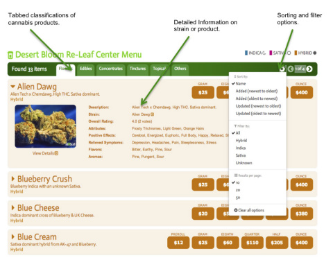 """""""Budventory"""" Menu Interface (Graphic: Business Wire)"""