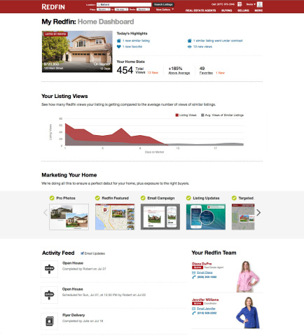 The Redfin Home Dashboard helps homeowners stay informed and organized throughout the entire home selling process. (Graphic: Business Wire)