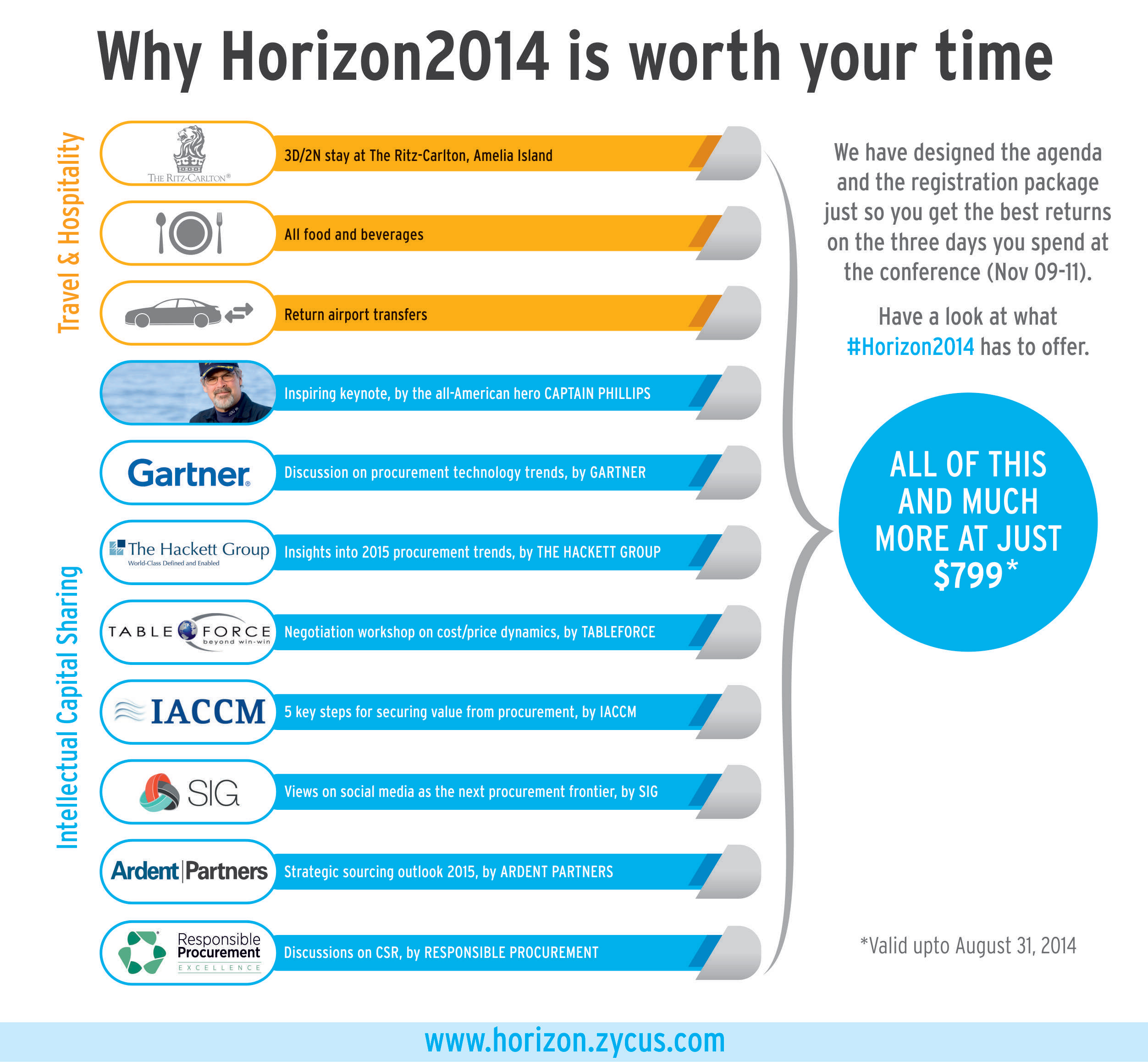 Why Horizon 2014 is worth your time (Graphic: Business Wire)