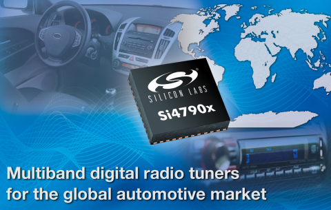 Si4790x Family: Multiband Digital Radio Tuner ICs for the Global Automotive Radio Market (Graphic: Business Wire)