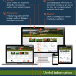 The newly redesigned website makes it easier for citizens to interact with the agency online. (Graphic: Business Wire)