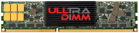 The award winning ULLtraDIMM SSD and Fusion ioMemory virtual desktop solutions allow enterprise organizations to select the right deployment option for their environment, providing greater flexibility and reducing barriers to widespread adoption of VMware Horizon 6 and Virtual SAN. (Photo: Business Wire)